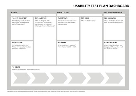 testplan template the 1 page usability test plan david travis medium