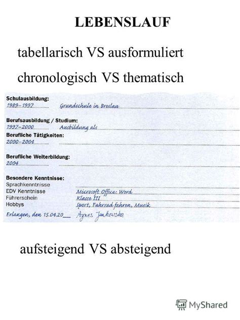 Lebenslauf Chronologisch Absteigend Quot Lebenslauf Tabellarisch Vs Ausformuliert Chronologisch Vs Thematisch
