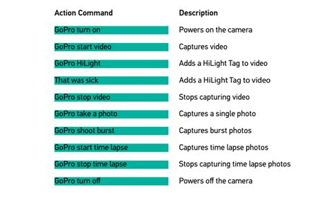 Gopro List leaked manual of gopro 5 indicates possibility of