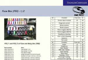 chart for 2003 mercedes e500 fuse box diagram chart get free image about wiring diagram