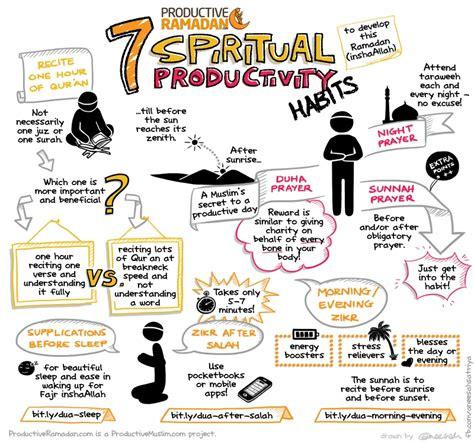 doodle productivity productive muslim doodles bts aneesah s hideaway