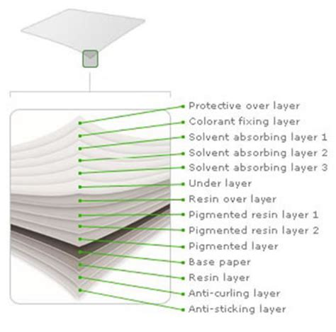 Types Of Craft Paper - professional photo paper comparison rag
