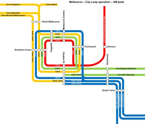 am i there yet the loop de loop zigzagging journey to adulthood going loopy maps to help fight city loop confusion