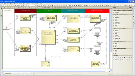 enterprise application architecture diagram exle ea 2 enterprise architecture modeling framework
