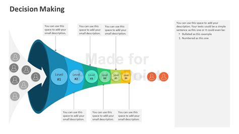 Decision Making Editable Powerpoint Template How To Make A Powerpoint Template