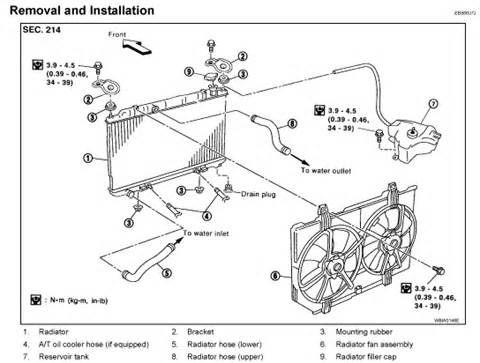 nissan frontier cooling system diagram nissan free engine image for user manual
