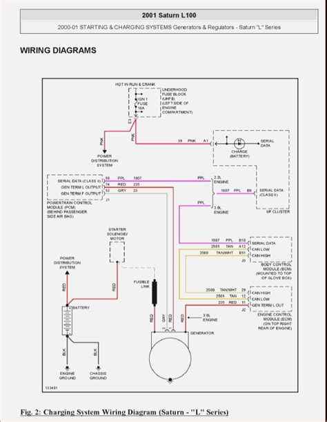 2000 acura integra wiring diagram wiring diagram manual