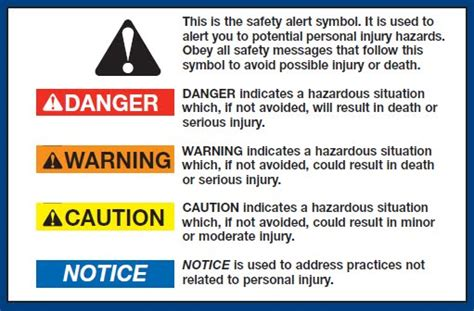 the functional text what are notice caution and warning