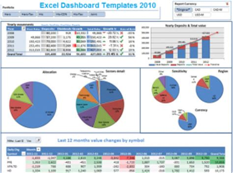 simple excel dashboard templates get salary slip format in excel microsoft excel templates