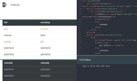tutorial bootstrap tables what s new in the latest bootstrap 4 framework bootstrap