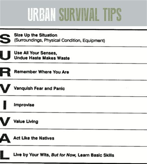 help my is a survival guide for of books tag archive for quot survival tips quot essentialpreps modern