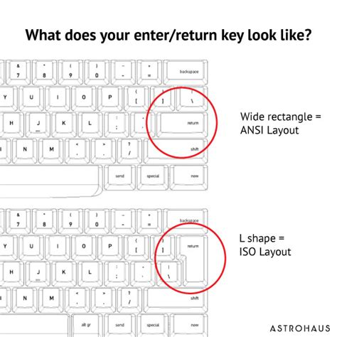 keyboard layout iso freewrite s physical keyboard layouts ansi vs iso