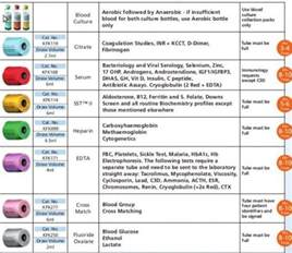 phlebotomy colors phlebotomy colors and uses quotes