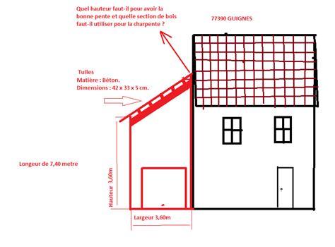 php section question pour section de bois de charpente et pente