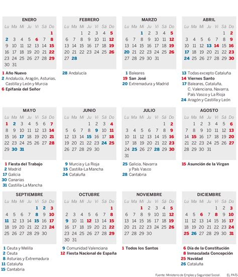 Calendario Laboral 2017 Madrid Capital Calendario Laboral Para 2017 Actualidad El Pa 205 S
