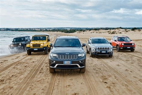 Jeep Europe Jeep Was The Fastest Growing Automotive Brand In Europe In