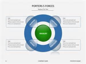 powerpoint slide templates porter s 5 forces