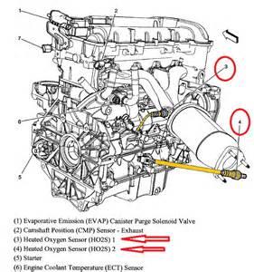 P0420 Pontiac P0420 Which Oxgen Sensor Needs To Be Replaced Engine