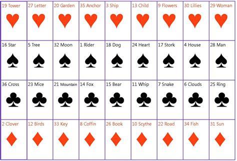 standard deck learning lenormand lenormand standard cards