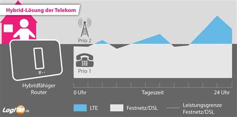lte zuhause telekom magenta zuhause hybrid turbo durch dsl lte