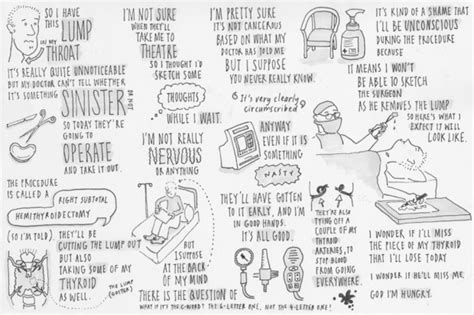 doodle synonym sketchnoting 101 how to create awesome visual notes ux