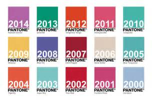 pantone colors of the year pantone color of the year influences product development and purchasing choices