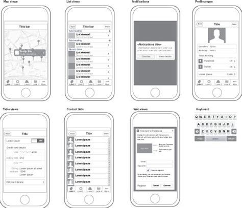 iphone app wireframe template iphone wireframe template illustrator template mobile ui