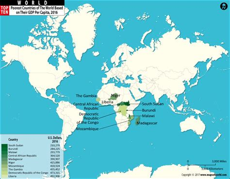 poorest countries in the world top ten poorest countries