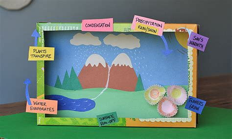3rd grade diorama planet earth page 2 pics about space