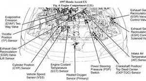 99 honda accord wiring diagram 99 wiring diagram