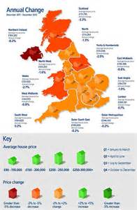 Price In Uk Uk House Prices House Prices Rise For Time In A