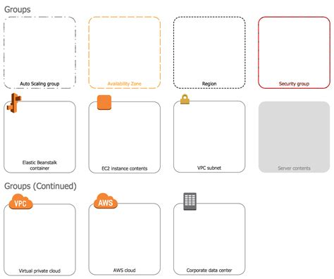 design elements group aws architecture diagrams solution conceptdraw com