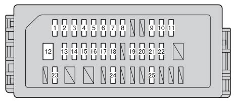 toyota vitz fuse box 20 wiring diagram images wiring