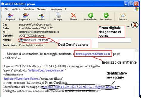 firma digitale di commercio recapitosicuro it posta elettronica certificata faq pec