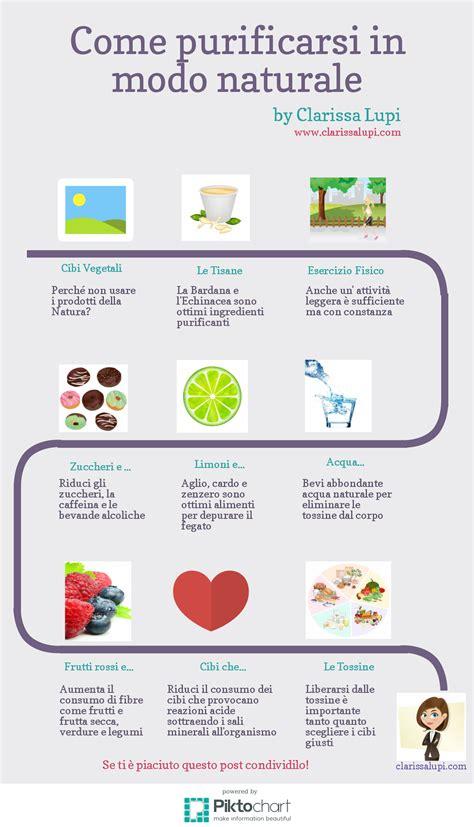 alimenti per fegato ingrossato dieta disintossicante per fegato ingrossato netfind