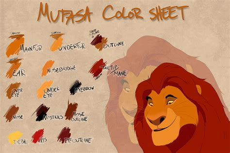 how to colour in a scar in your hairline mufasa color sheet by takadk on deviantart