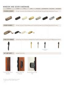 Exterior French Door Hardware by Marvin Windows And Doors Product Catalog