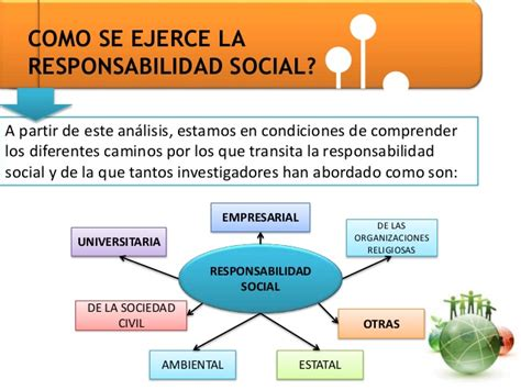 la responsabilidad social de la empresa oportunidades y responsabilidad social