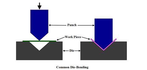 100 floors annex level 8 l sung sheet metal stretch flanging sheet metal sting 101 part