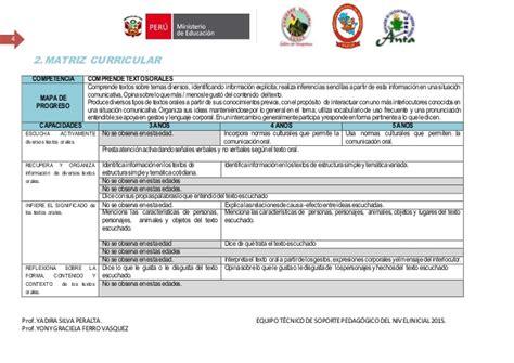 dcn 2015 minedu capacidades y competencias del area de arte dcn modificado 2015 area de arte newhairstylesformen2014 com