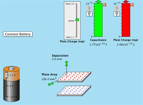 phet capacitor lab simulation using the capacitor simulation found here http chegg