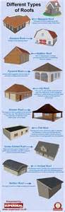 Different Types Of Roofs With Pictures All Seasons Roofing In Utah Different Types Of Roofs