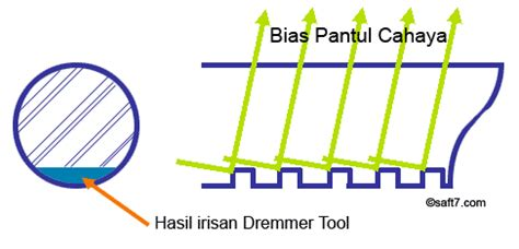 Selang Bakar 8mm Heatsrink Kabel 8mm Hitam route77 s weblog