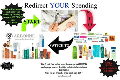Does Target Background Check 1000 Images About Arbonne Independent Consultant 215187 On Arbonne