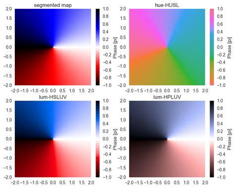 matlab color map matplotlib cyclic colormap without visual distortions