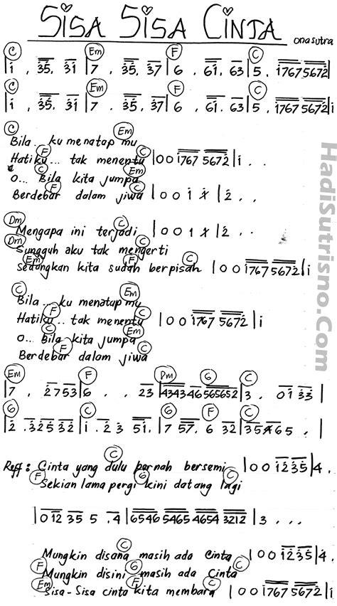 Keyboard Untuk Dangdut not angka lagu dangdut belajar not angka