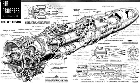 Jet Engine Cross Section by Jet Turbine Engine Cross Section Air Trails July 1951