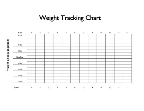 tracking chart template printable weight loss tracker chart weight loss diet plans