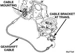 Dodge Dakota Transmission Problems 99 Dodge Durango Which Show Up When Put Thekey In
