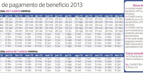 tabela de pagamentos dos servidores municipais de recife 2016 tabela de pagamento do governo do estado de pernambuco